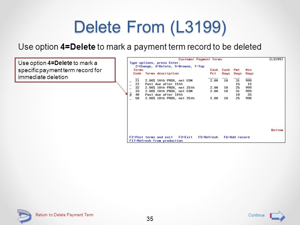 Delete a Payment Term Provides the ability for a user to delete an existing payment term Payment term records may be deleted from either o The Work with Customer Payment Terms screen (L3199) o The Customer Payment Terms Detail screen (D3199) Deleting a payment term will immediately remove the payment term record 34 Return to Payment Terms Summary Delete from (L3199) Delete from (D3199)