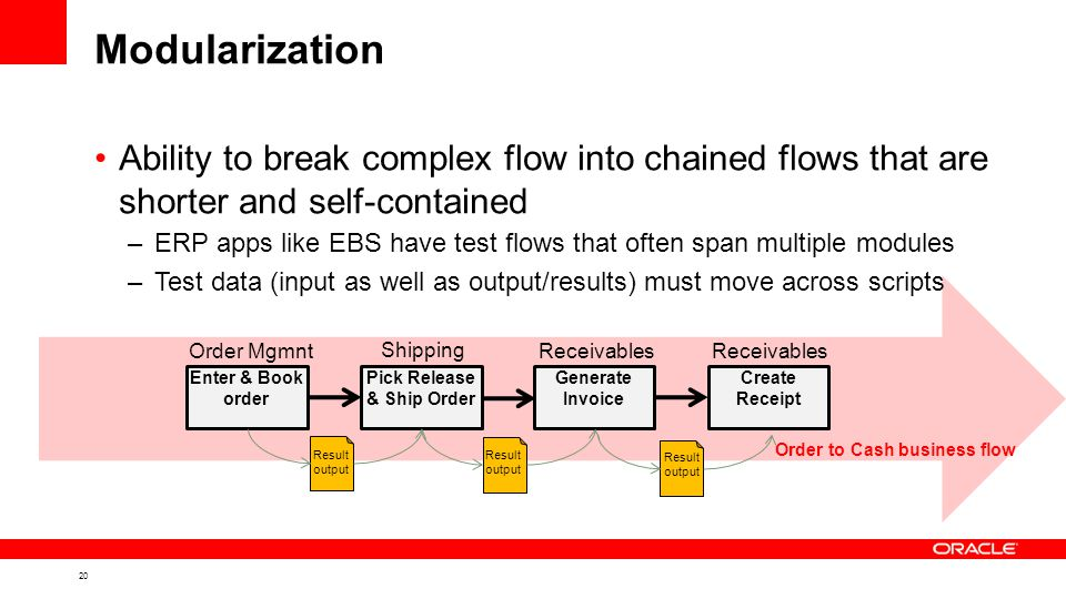 20 Ability to break complex flow into chained flows that are shorter and self-contained –ERP apps like EBS have test flows that often span multiple modules –Test data (input as well as output/results) must move across scripts Enter & Book order Pick Release & Ship Order Generate Invoice Create Receipt Order Mgmnt Shipping Receivables Result output Order to Cash business flow Modularization