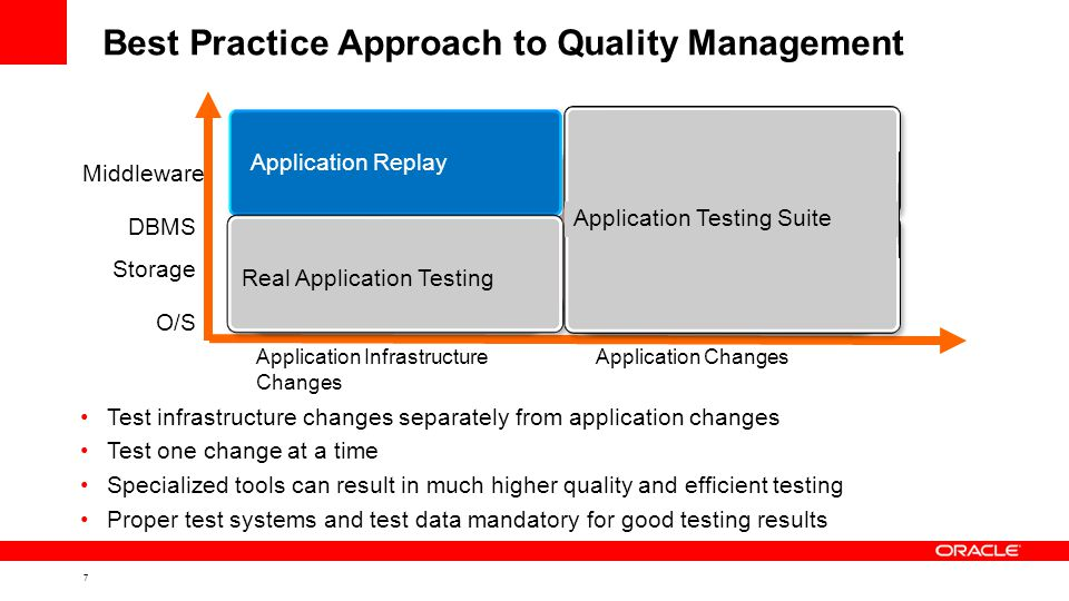 7 Application Infrastructure Changes Application Changes O/S Storage DBMS Middleware Test infrastructure changes separately from application changes Test one change at a time Specialized tools can result in much higher quality and efficient testing Proper test systems and test data mandatory for good testing results Best Practice Approach to Quality Management Infrastructure Testing Tools Infrastructure Testing tools Application Replay Real Application Testing Application Testing tools Application Testing Suite