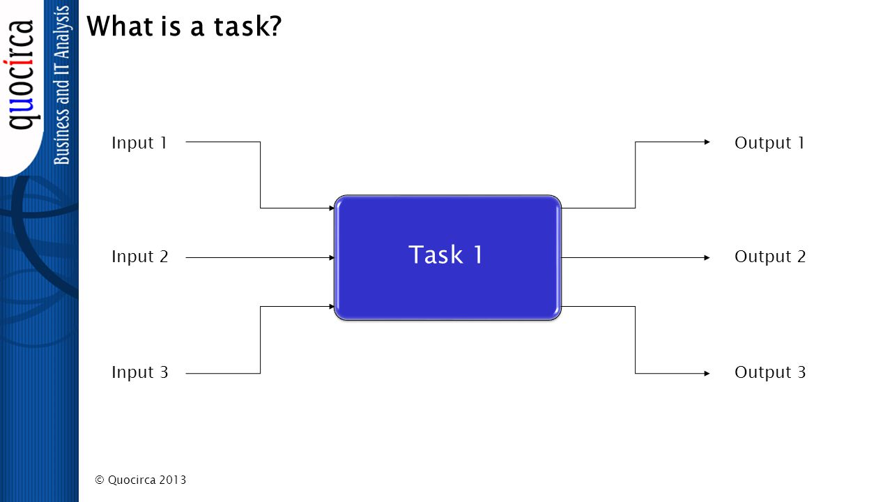 © Quocirca 2013 What is a task Task 1 Input 1 Output 3 Input 3 Output 2Input 2 Output 1