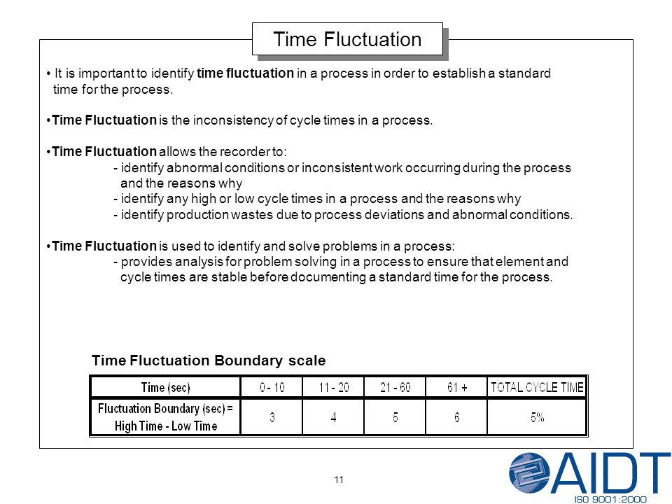 11 Time Fluctuation It is important to identify time fluctuation in a process in order to establish a standard time for the process.