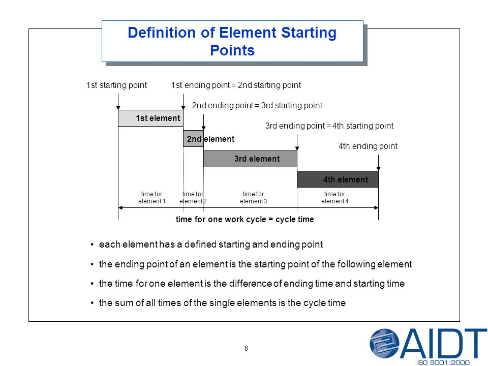 8 Definition of Element Starting Points 1st starting point1st ending point = 2nd starting point 2nd ending point = 3rd starting point 3rd ending point = 4th starting point 4th ending point 1st element 2nd element 3rd element 4th element time for one work cycle = cycle time time for element 1 time for element 2 time for element 3 time for element 4 each element has a defined starting and ending point the ending point of an element is the starting point of the following element the time for one element is the difference of ending time and starting time the sum of all times of the single elements is the cycle time