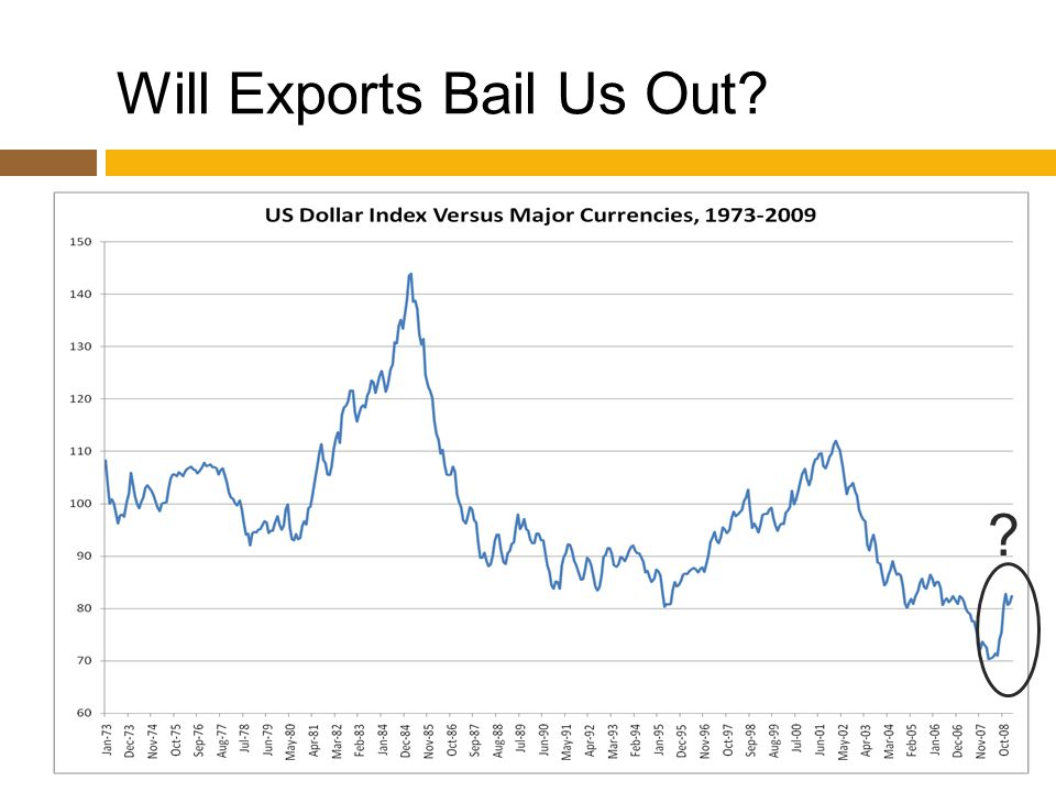 Will Exports Bail Us Out