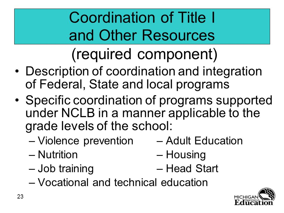23 Coordination of Title I and Other Resources (required component) Description of coordination and integration of Federal, State and local programs Specific coordination of programs supported under NCLB in a manner applicable to the grade levels of the school: –Violence prevention– Adult Education –Nutrition– Housing –Job training– Head Start –Vocational and technical education