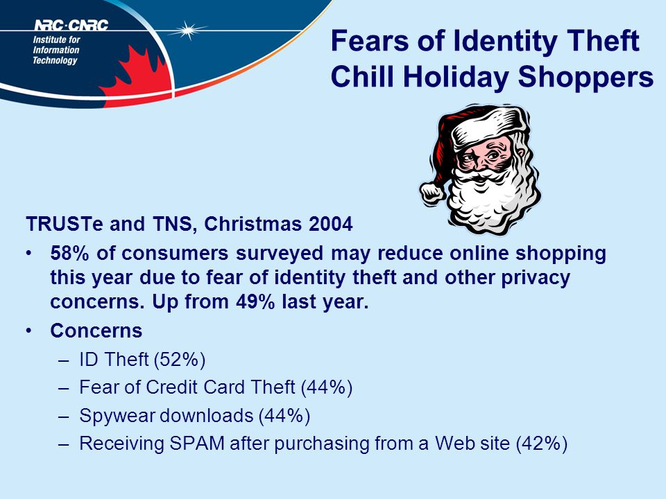 Fears of Identity Theft Chill Holiday Shoppers TRUSTe and TNS, Christmas 2004 58% of consumers surveyed may reduce online shopping this year due to fear of identity theft and other privacy concerns.