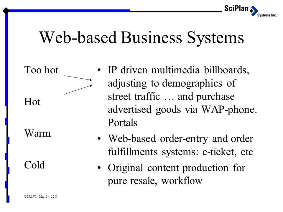 OCRI 3T – May 3 rd, 2001 Web-based Business Systems Too hot Hot Warm Cold IP driven multimedia billboards, adjusting to demographics of street traffic … and purchase advertised goods via WAP-phone.