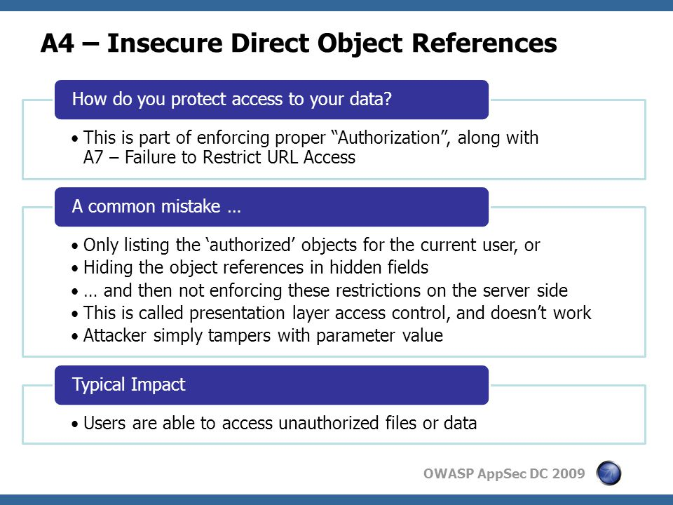 OWASP AppSec DC 2009 A4 – Insecure Direct Object References This is part of enforcing proper Authorization , along with A7 – Failure to Restrict URL Access How do you protect access to your data.