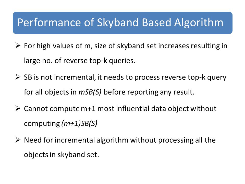 Performance of Skyband Based Algorithm  For high values of m, size of skyband set increases resulting in large no.