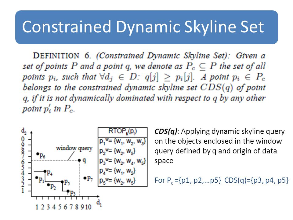 Constrained Dynamic Skyline Set CDS(q): Applying dynamic skyline query on the objects enclosed in the window query defined by q and origin of data space For P c ={p1, p2,…p5} CDS(q)={p3, p4, p5}