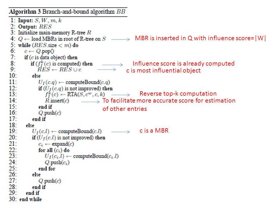 MBR is inserted in Q with influence score=|W| Influence score is already computed c is most influential object c is a MBR Reverse top-k computation To facilitate more accurate score for estimation of other entries