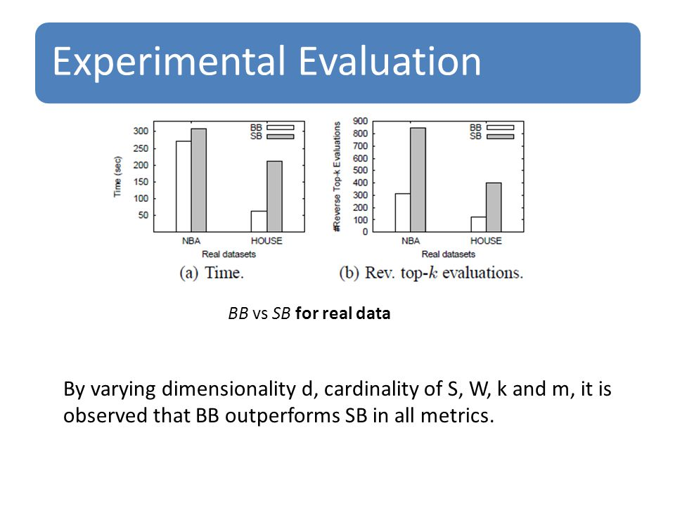 Experimental Evaluation BB vs SB for real data By varying dimensionality d, cardinality of S, W, k and m, it is observed that BB outperforms SB in all metrics.