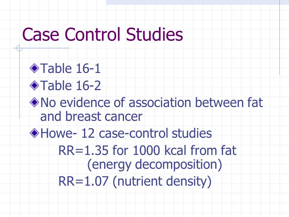 Case Control Studies Table 16-1 Table 16-2 No evidence of association between fat and breast cancer Howe- 12 case-control studies RR=1.35 for 1000 kcal from fat (energy decomposition) RR=1.07 (nutrient density)