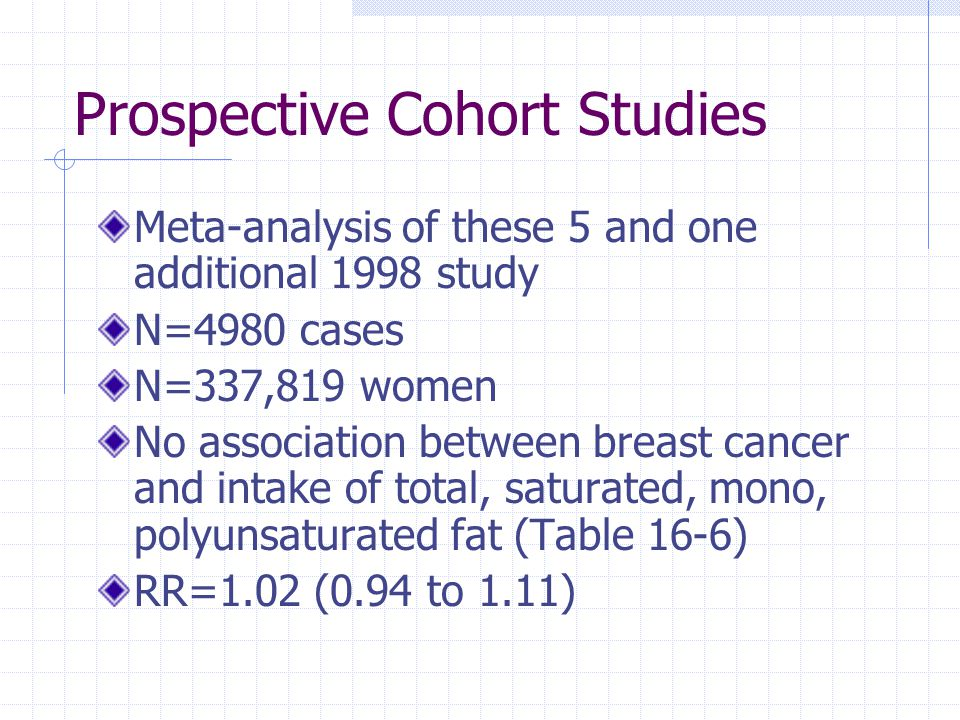 Prospective Cohort Studies Meta-analysis of these 5 and one additional 1998 study N=4980 cases N=337,819 women No association between breast cancer and intake of total, saturated, mono, polyunsaturated fat (Table 16-6) RR=1.02 (0.94 to 1.11)