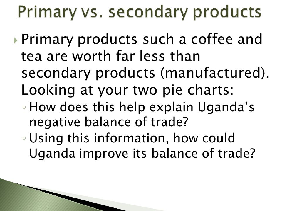  Primary products such a coffee and tea are worth far less than secondary products (manufactured).