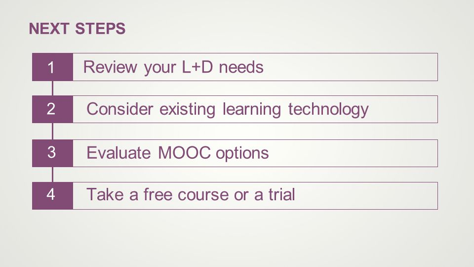 NEXT STEPS 4 3 2 Review your L+D needs Consider existing learning technology Evaluate MOOC options Take a free course or a trial 1