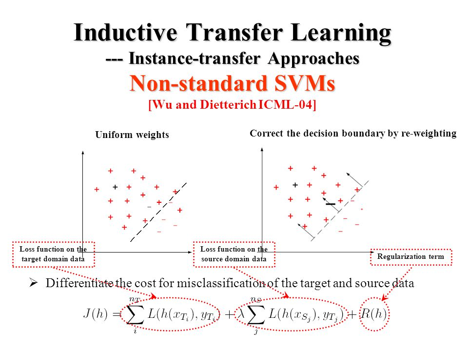 Inductive Transfer Learning --- Instance-transfer Approaches Non-standard SVMs Inductive Transfer Learning --- Instance-transfer Approaches Non-standard SVMs [Wu and Dietterich ICML-04]  Differentiate the cost for misclassification of the target and source data Uniform weights Correct the decision boundary by re-weighting Loss function on the target domain data Loss function on the source domain data Regularization term