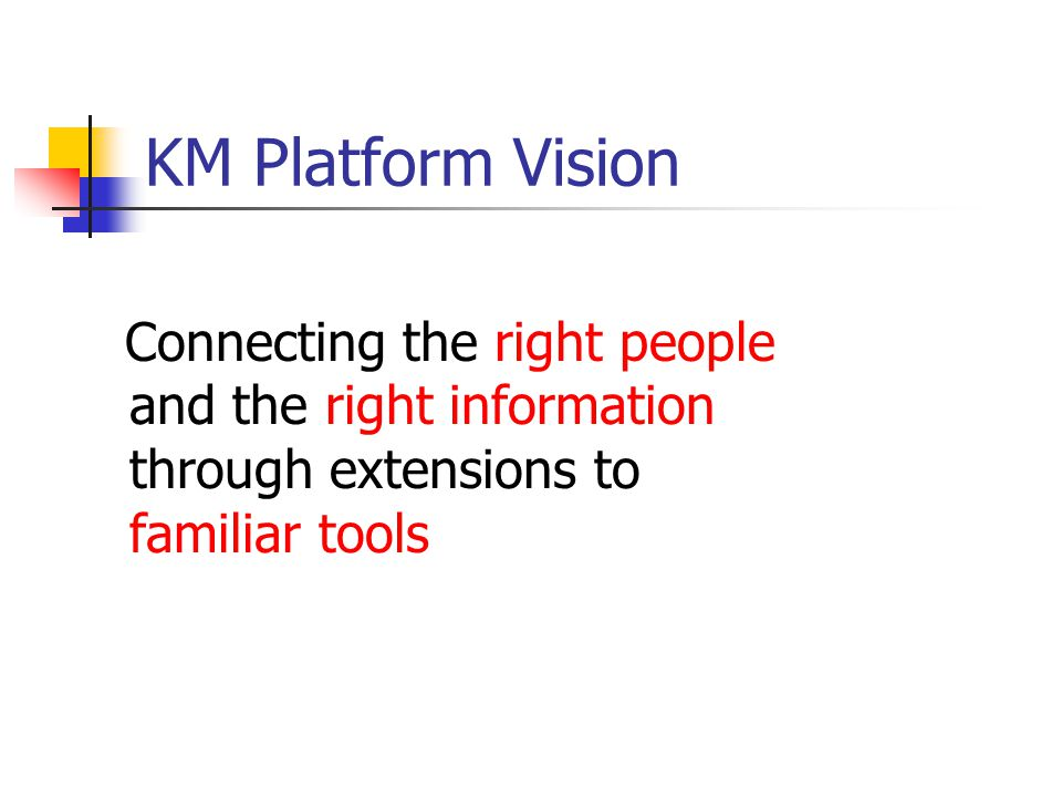 KM Platform Vision Connecting the right people and the right information through extensions to familiar tools