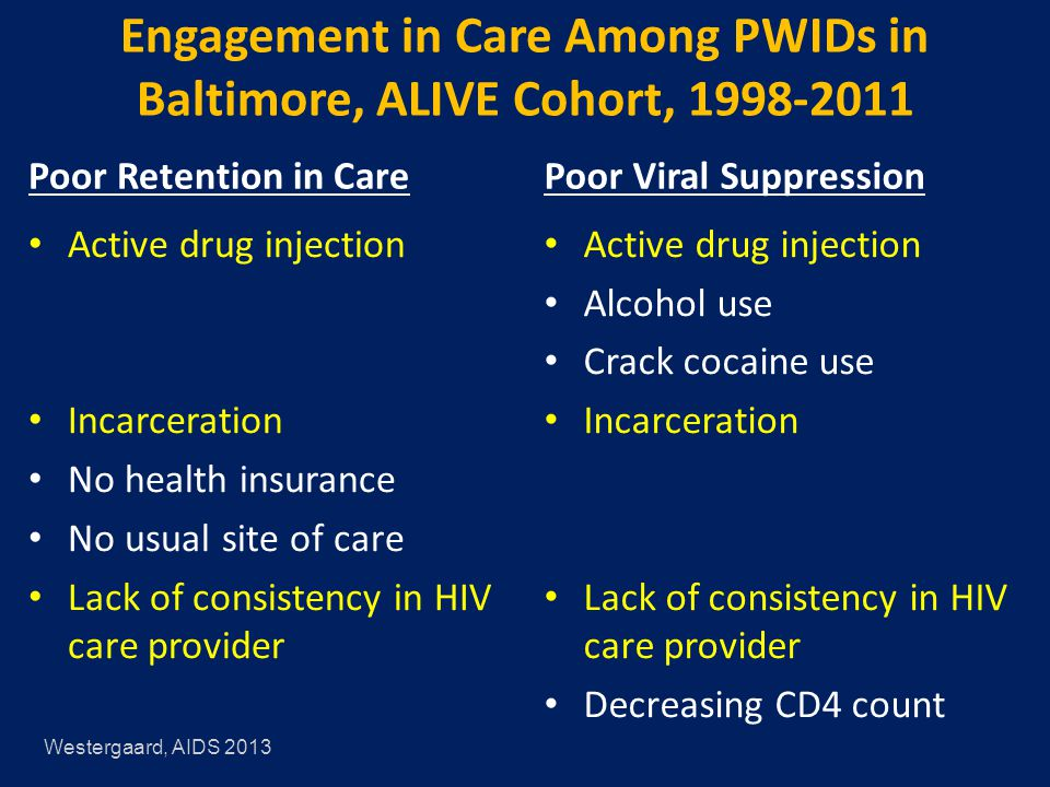 Engagement in Care Among PWIDs in Baltimore, ALIVE Cohort, 1998-2011 Poor Retention in Care Active drug injection Incarceration No health insurance No usual site of care Lack of consistency in HIV care provider Poor Viral Suppression Active drug injection Alcohol use Crack cocaine use Incarceration Lack of consistency in HIV care provider Decreasing CD4 count Westergaard, AIDS 2013
