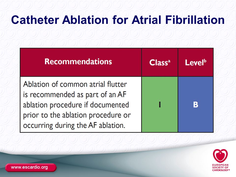 www.escardio.org Catheter Ablation for Atrial Fibrillation