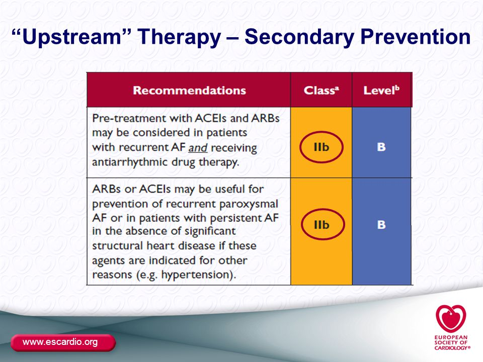 www.escardio.org Upstream Therapy – Secondary Prevention