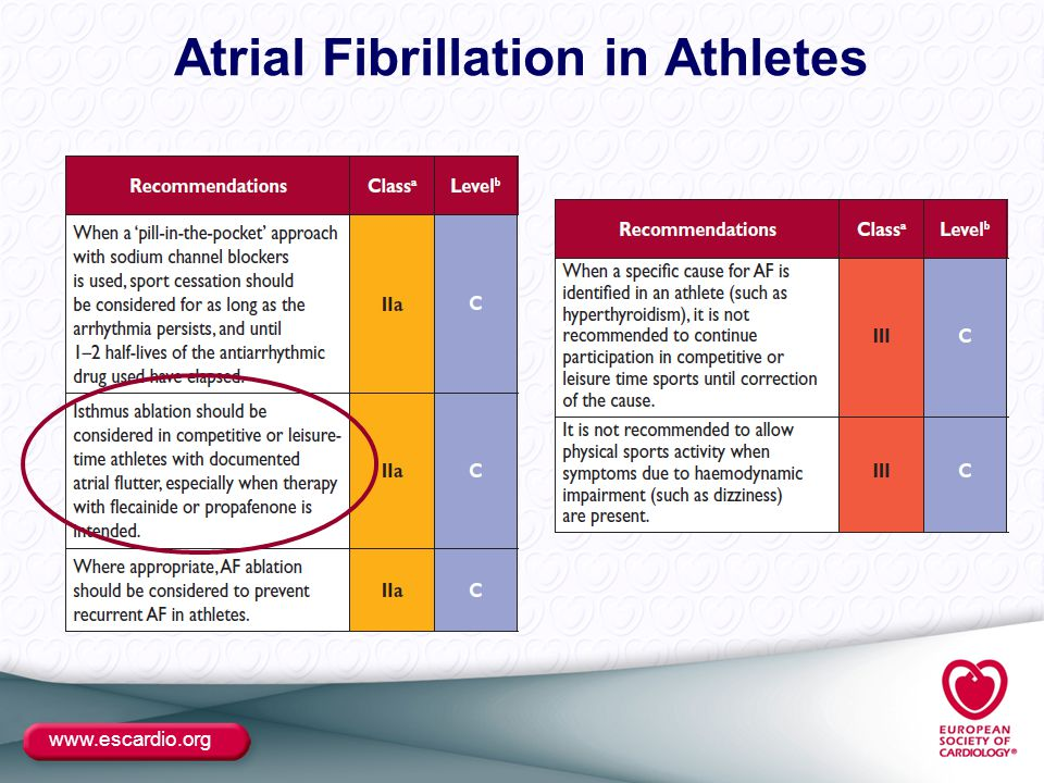 www.escardio.org Atrial Fibrillation in Athletes