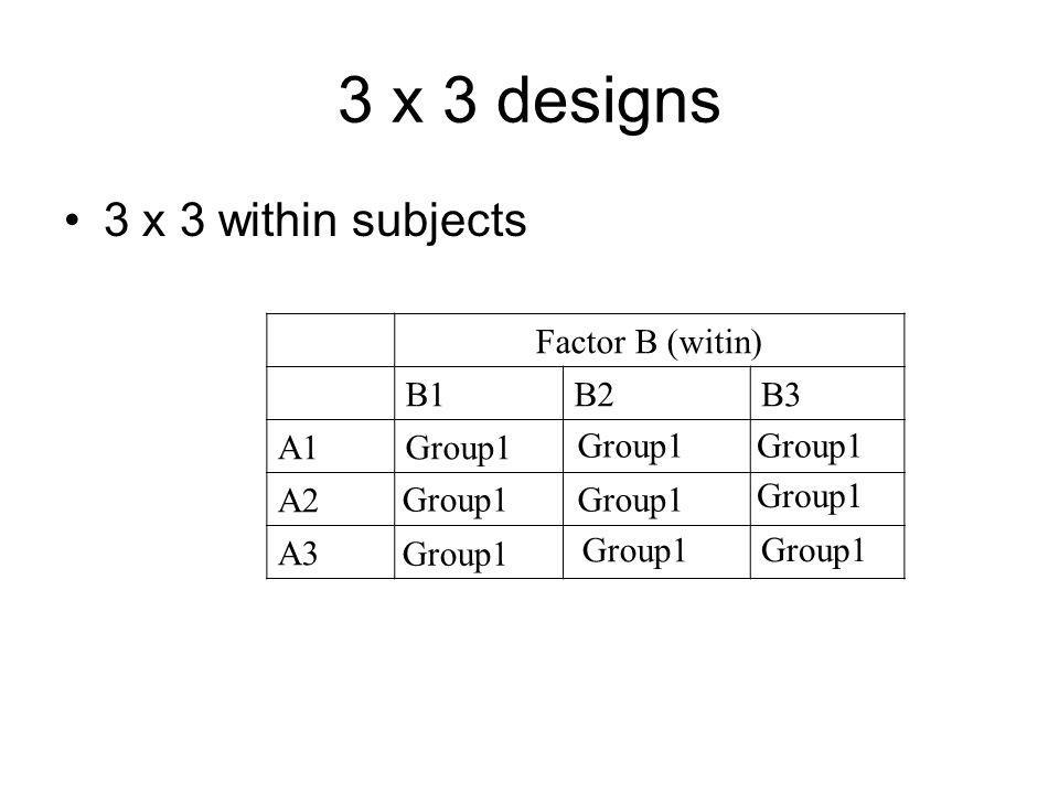 3 x 3 designs 3 x 3 within subjects Factor B (witin) B1B2B3 A1Group1 A2 A3 Group1