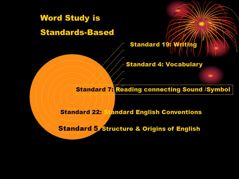 Standard 7: Reading connecting Sound /Symbol Standard 5 : Structure & Origins of English Standard 22: Standard English Conventions Word Study is Standards-Based Standard 19: Writing Standard 4: Vocabulary
