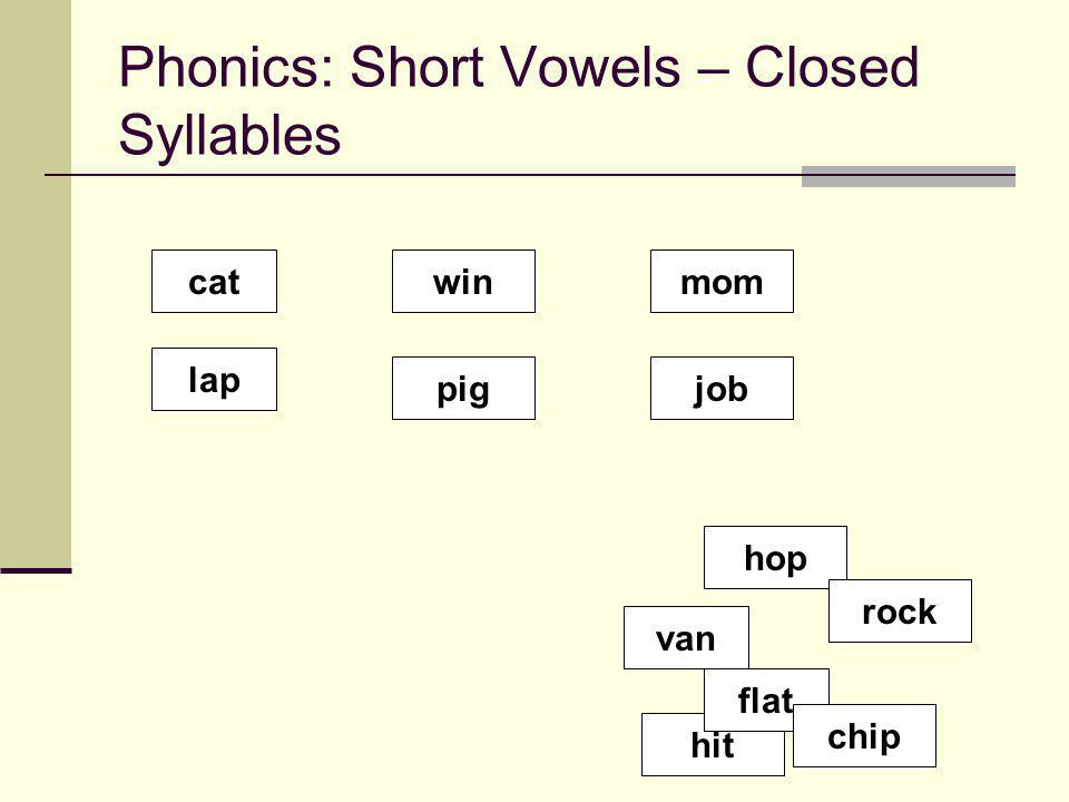 Phonics: Short Vowels – Closed Syllables catwinmom lap pigjob hit hop flat van chip rock