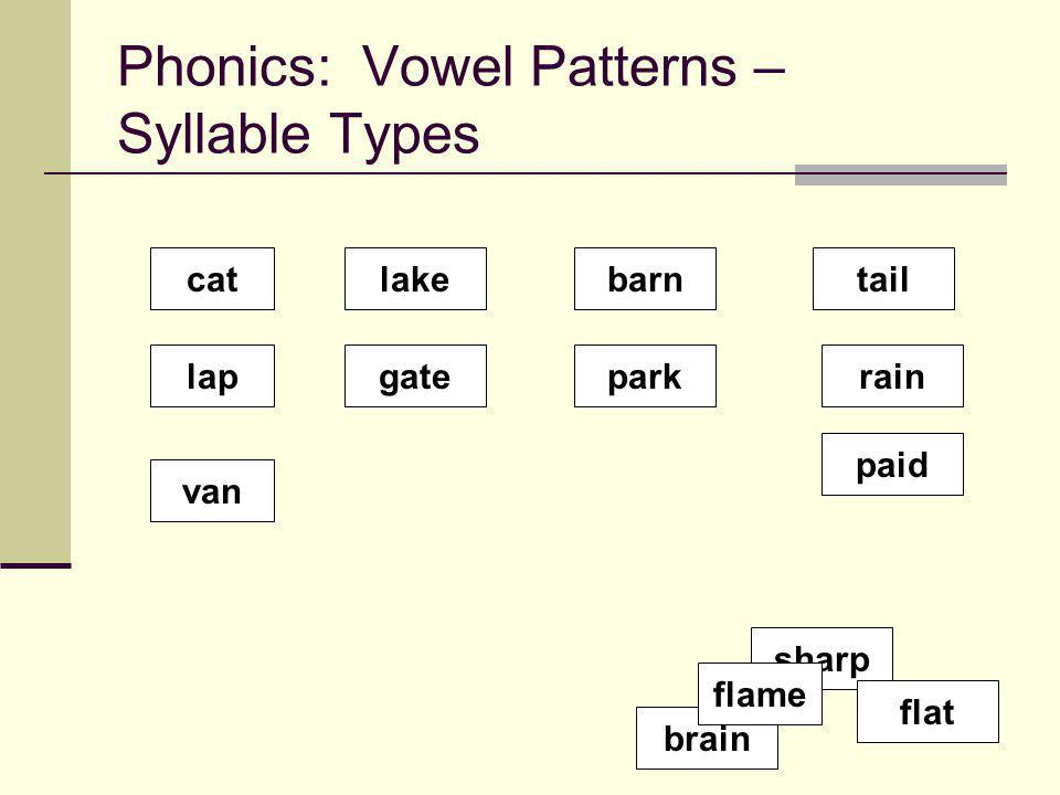Phonics: Vowel Patterns – Syllable Types catlakebarn lapgatepark brain sharp flame van tail flat rain paid