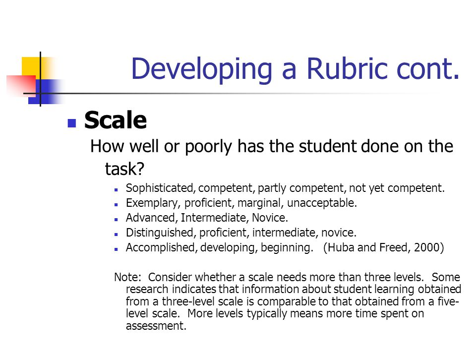 Developing a Rubric cont. Scale How well or poorly has the student done on the task.