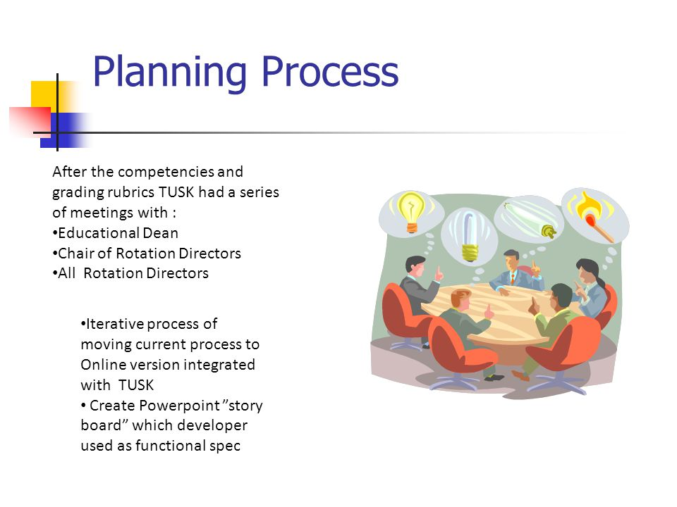 Planning Process After the competencies and grading rubrics TUSK had a series of meetings with : Educational Dean Chair of Rotation Directors All Rotation Directors Iterative process of moving current process to Online version integrated with TUSK Create Powerpoint story board which developer used as functional spec
