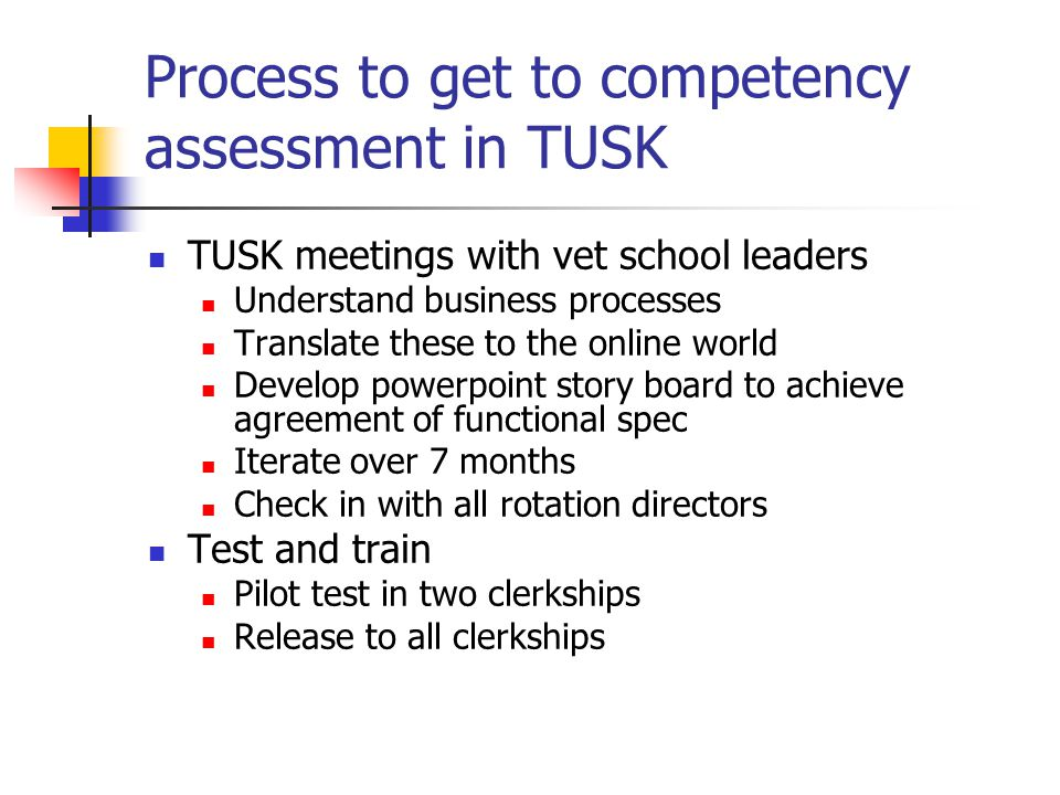 Process to get to competency assessment in TUSK TUSK meetings with vet school leaders Understand business processes Translate these to the online world Develop powerpoint story board to achieve agreement of functional spec Iterate over 7 months Check in with all rotation directors Test and train Pilot test in two clerkships Release to all clerkships