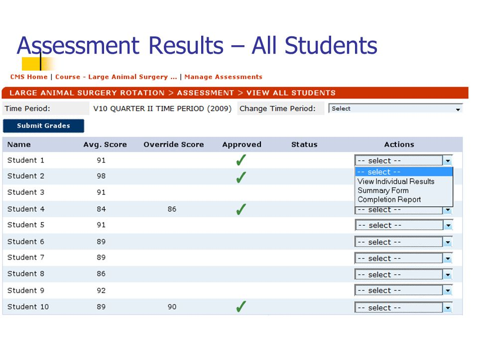 Assessment Results – All Students