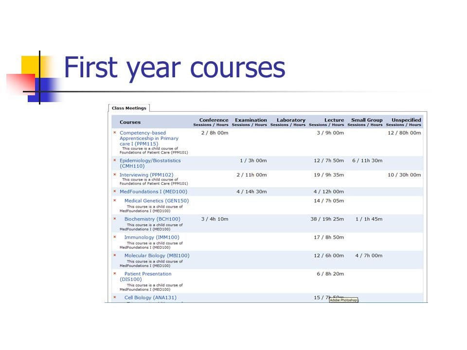 First year courses