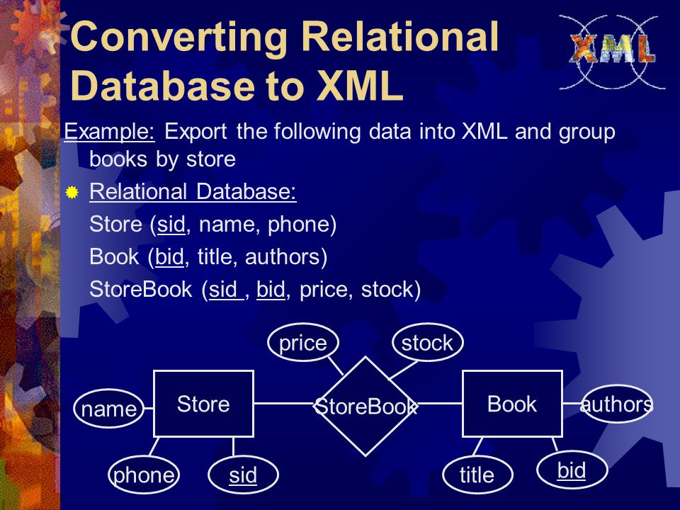 Converting Relational Database to XML Example: Export the following data into XML and group books by store  Relational Database: Store (sid, name, phone) Book (bid, title, authors) StoreBook (sid, bid, price, stock) StoreBook StoreBook phone authors bid titlesid name pricestock