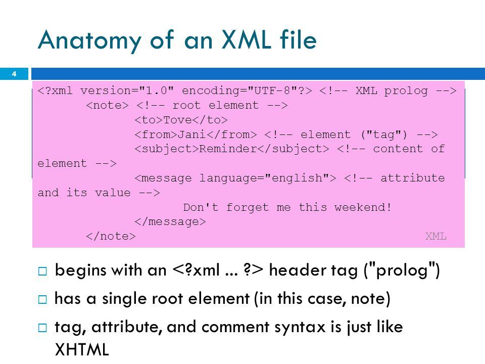 Xml Cs What Is Xml Xml A Skeleton For Creating Markup