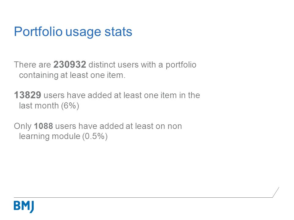 There are 230932 distinct users with a portfolio containing at least one item.
