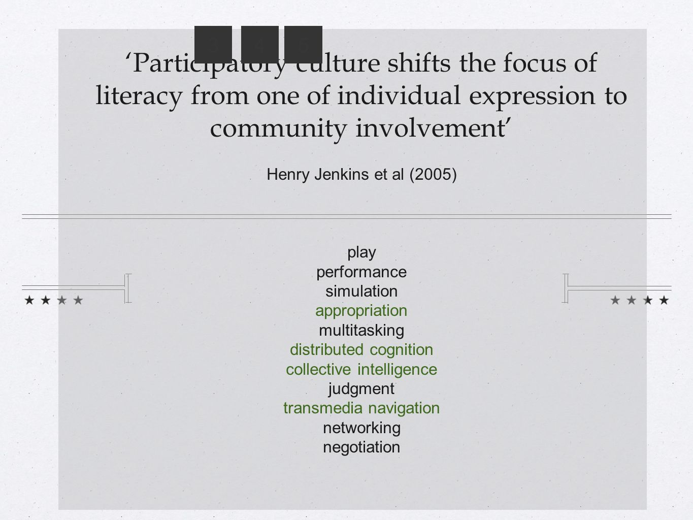 'Participatory culture shifts the focus of literacy from one of individual expression to community involvement' Henry Jenkins et al (2005) play performance simulation appropriation multitasking distributed cognition collective intelligence judgment transmedia navigation networking negotiation 345