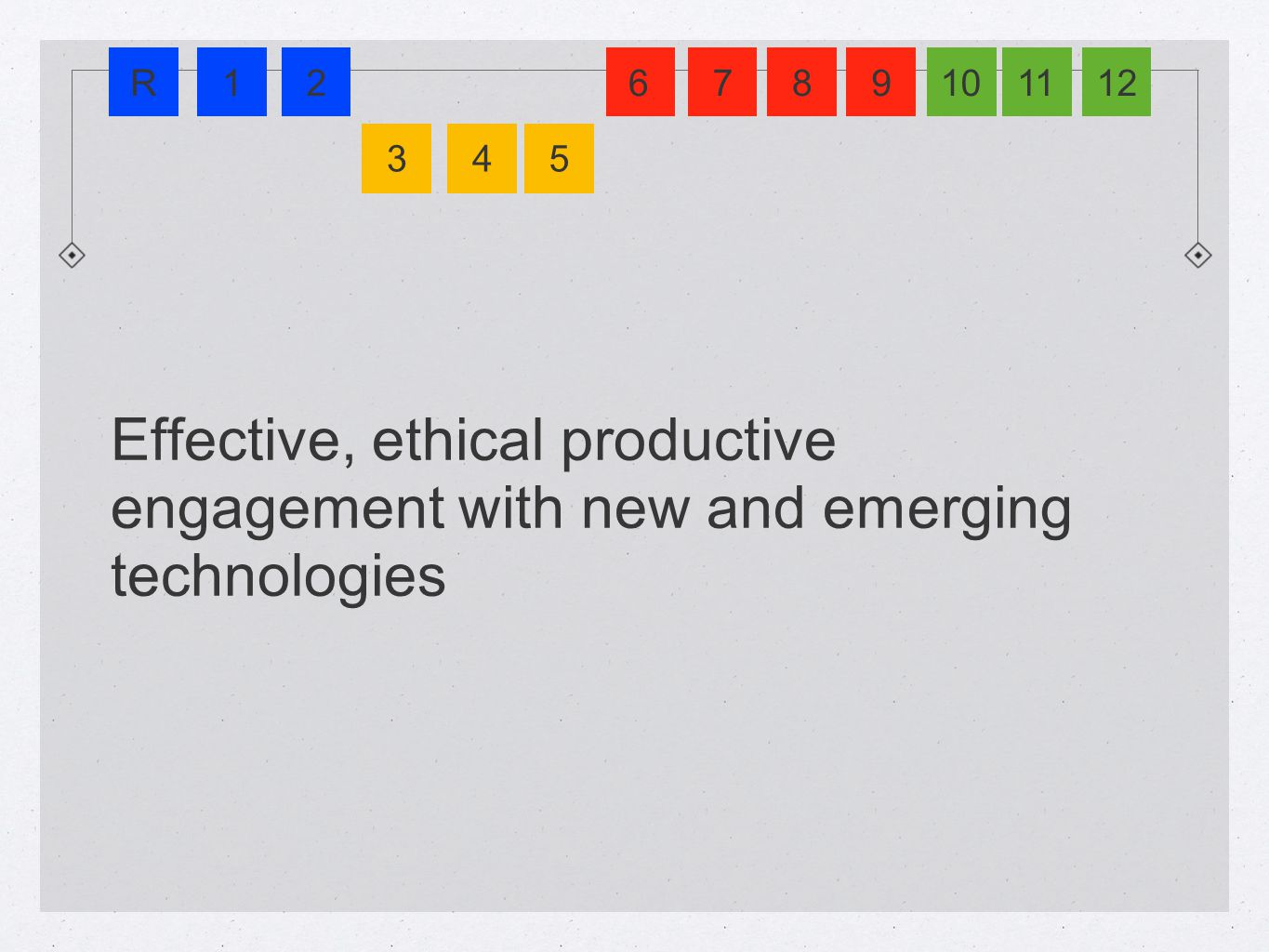 Effective, ethical productive engagement with new and emerging technologies R12 345 6781091211