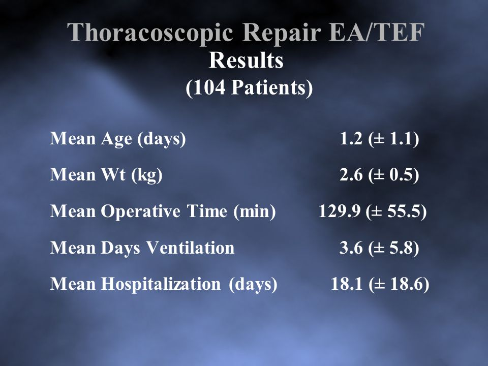 Thoracoscopic Repair EA/TEF Results (104 Patients) Mean Age (days)1.2 (± 1.1) Mean Wt (kg)2.6 (± 0.5) Mean Operative Time (min)129.9 (± 55.5) Mean Days Ventilation3.6 (± 5.8) Mean Hospitalization (days) 18.1 (± 18.6)