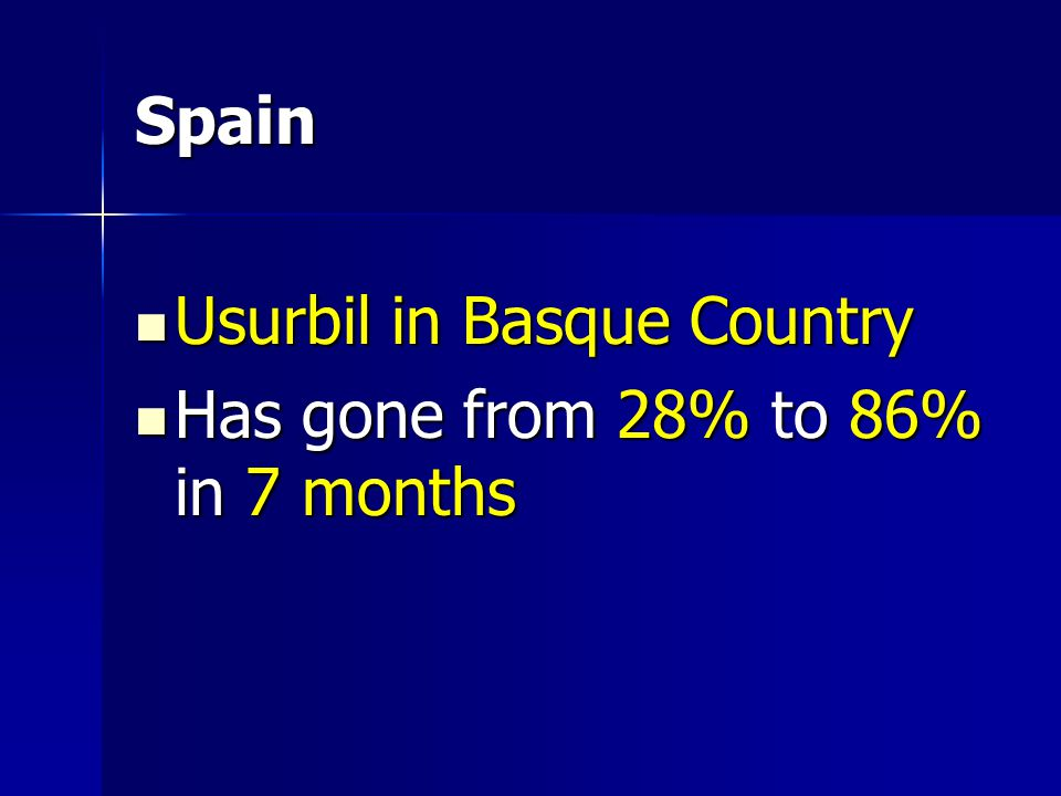 Spain Usurbil in Basque Country Usurbil in Basque Country Has gone from 28% to 86% in 7 months Has gone from 28% to 86% in 7 months