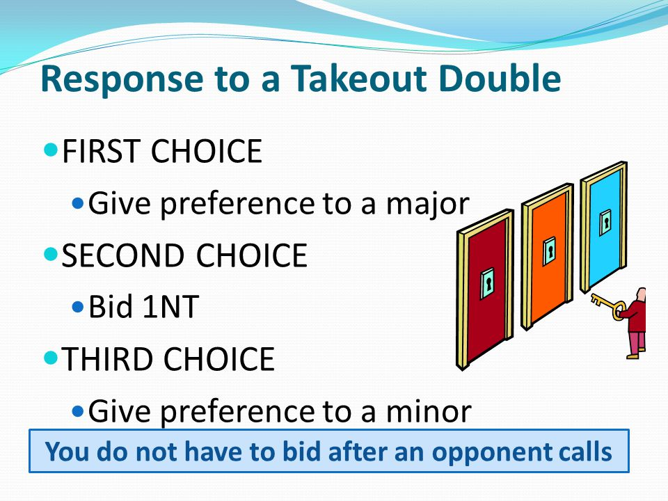 Response to a Takeout Double FIRST CHOICE Give preference to a major SECOND CHOICE Bid 1NT THIRD CHOICE Give preference to a minor You do not have to bid after an opponent calls