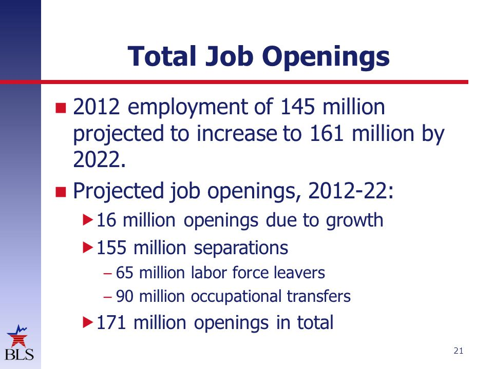 Total Job Openings 2012 employment of 145 million projected to increase to 161 million by 2022.