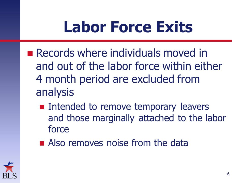 Labor Force Exits 6 Records where individuals moved in and out of the labor force within either 4 month period are excluded from analysis Intended to remove temporary leavers and those marginally attached to the labor force Also removes noise from the data