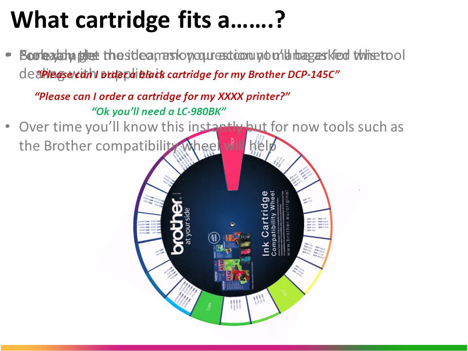 What cartridge fits a……..