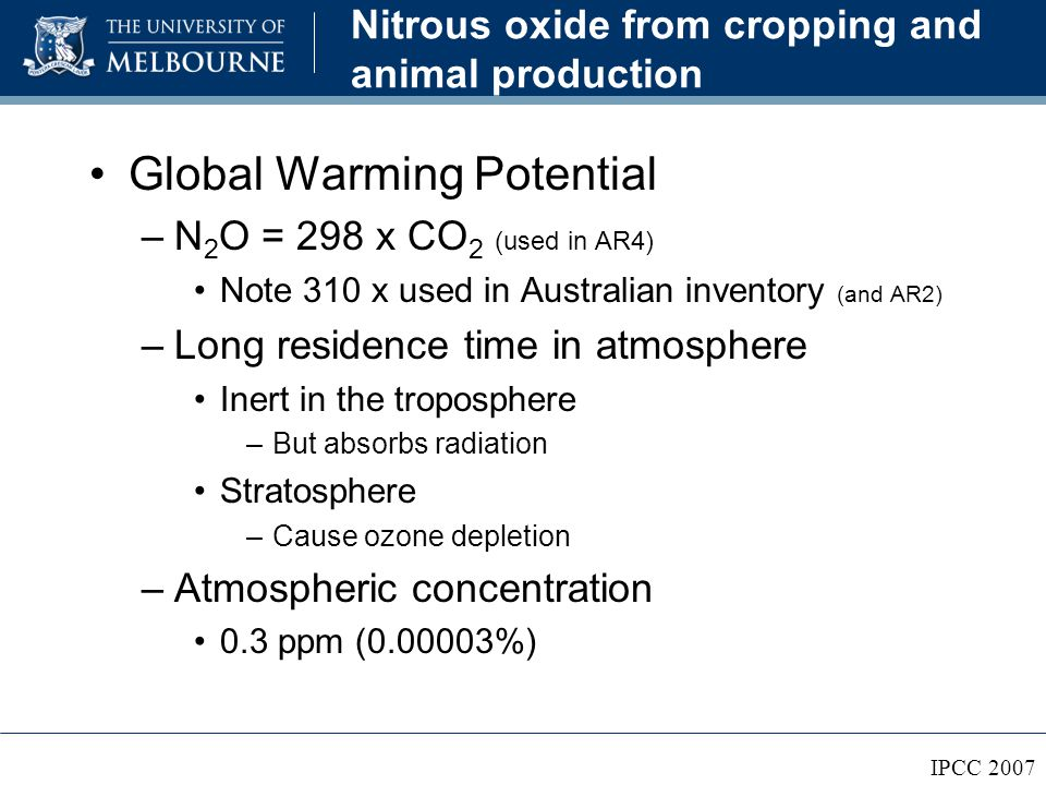 Nitrous oxide from cropping and animal production Global Warming Potential –N 2 O = 298 x CO 2 (used in AR4) Note 310 x used in Australian inventory (and AR2) –Long residence time in atmosphere Inert in the troposphere –But absorbs radiation Stratosphere –Cause ozone depletion –Atmospheric concentration 0.3 ppm (0.00003%) IPCC 2007
