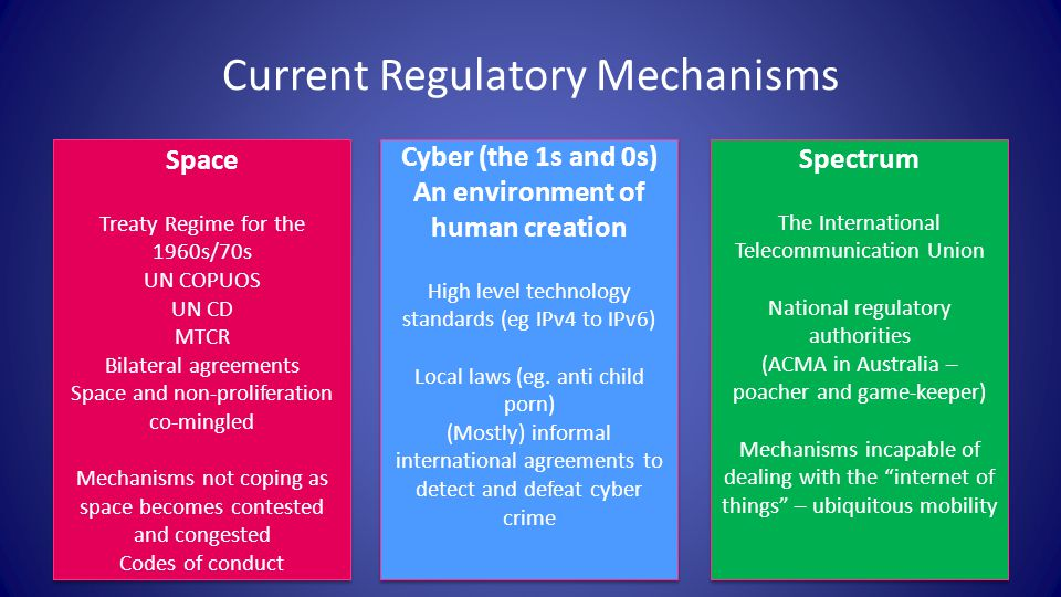 Current Regulatory Mechanisms Space Treaty Regime for the 1960s/70s UN COPUOS UN CD MTCR Bilateral agreements Space and non-proliferation co-mingled Mechanisms not coping as space becomes contested and congested Codes of conduct Space Treaty Regime for the 1960s/70s UN COPUOS UN CD MTCR Bilateral agreements Space and non-proliferation co-mingled Mechanisms not coping as space becomes contested and congested Codes of conduct Cyber (the 1s and 0s) An environment of human creation High level technology standards (eg IPv4 to IPv6) Local laws (eg.