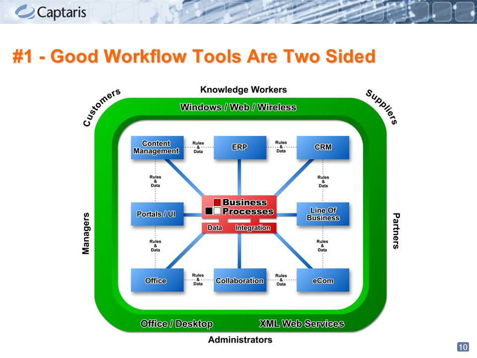 10 #1 - Good Workflow Tools Are Two Sided
