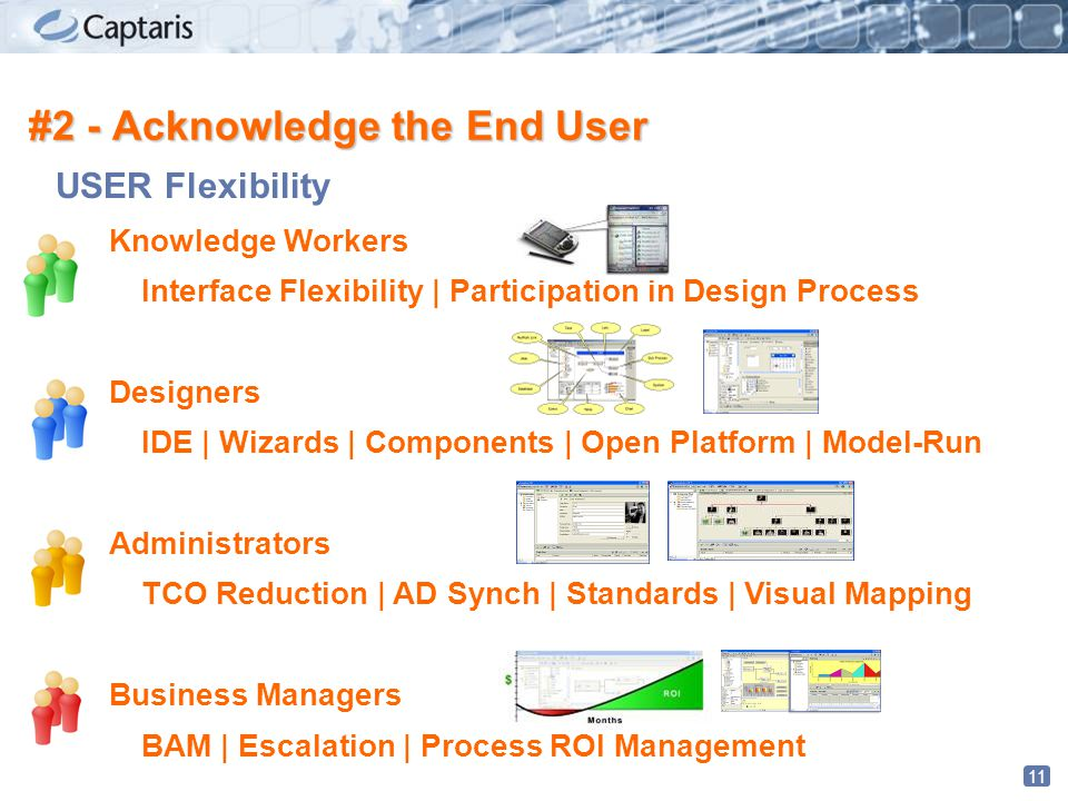 11 #2 - Acknowledge the End User USER Flexibility Knowledge Workers Interface Flexibility | Participation in Design Process Designers IDE | Wizards | Components | Open Platform | Model-Run Administrators TCO Reduction | AD Synch | Standards | Visual Mapping Business Managers BAM | Escalation | Process ROI Management