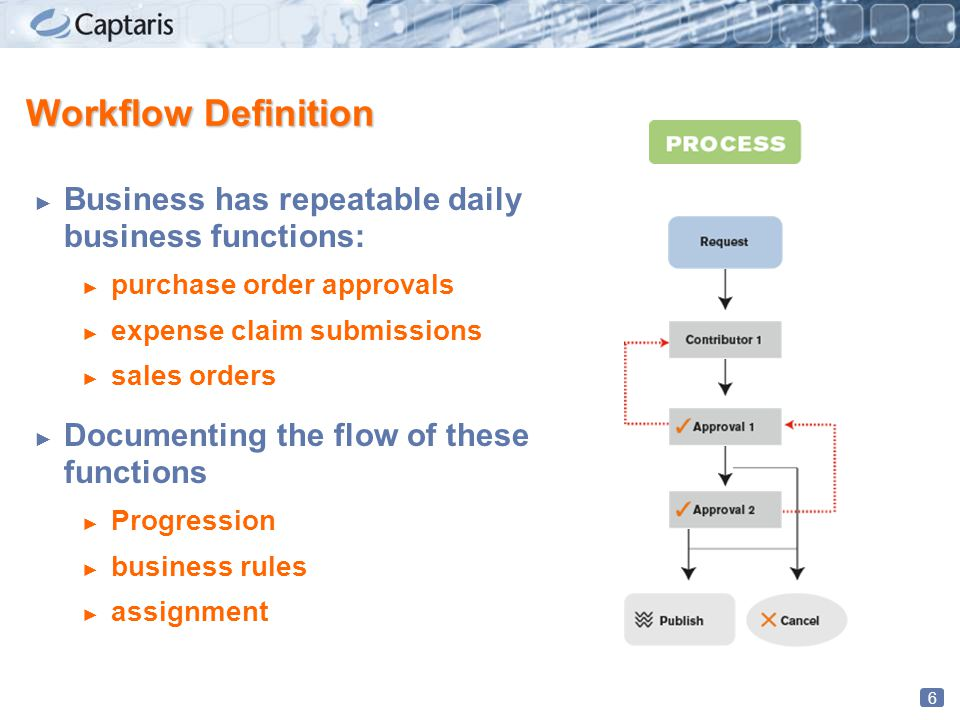 6 Workflow Definition ► Business has repeatable daily business functions: ► purchase order approvals ► expense claim submissions ► sales orders ► Documenting the flow of these functions ► Progression ► business rules ► assignment